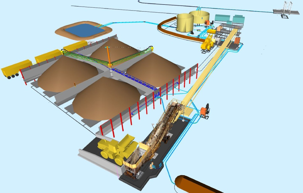 Mineral Sands recovery project